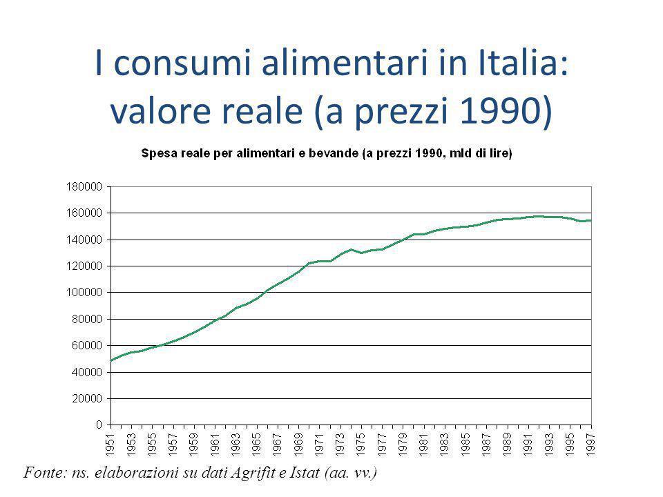 I consumi alimentari in Italia: valore reale (a prezzi 1990) Fonte: ns. elaborazioni su dati Agrifit e Istat (aa. vv.)