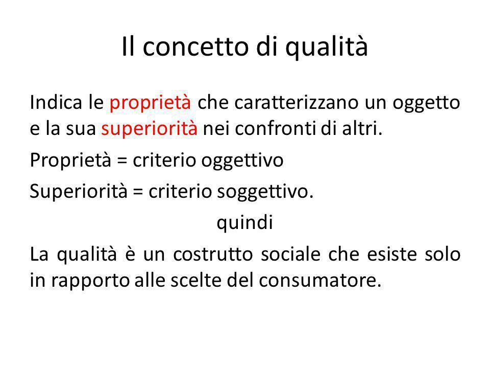 Il concetto di qualità Indica le proprietà che caratterizzano un oggetto e la sua superiorità nei confronti di altri. Proprietà = criterio oggettivo S