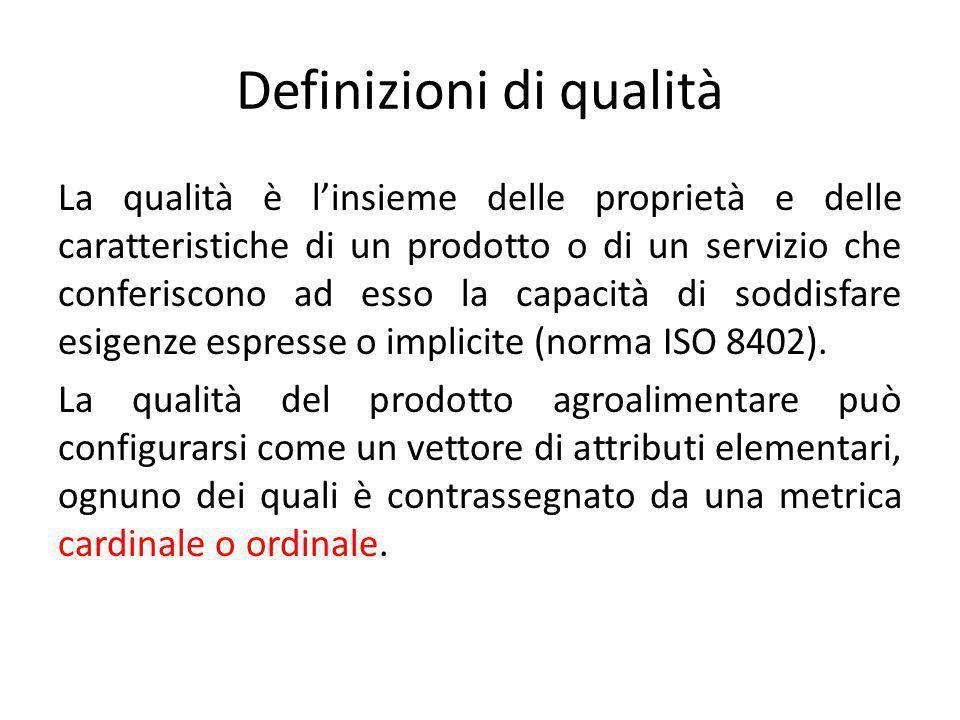 Definizioni di qualità La qualità è l'insieme delle proprietà e delle caratteristiche di un prodotto o di un servizio che conferiscono ad esso la capa