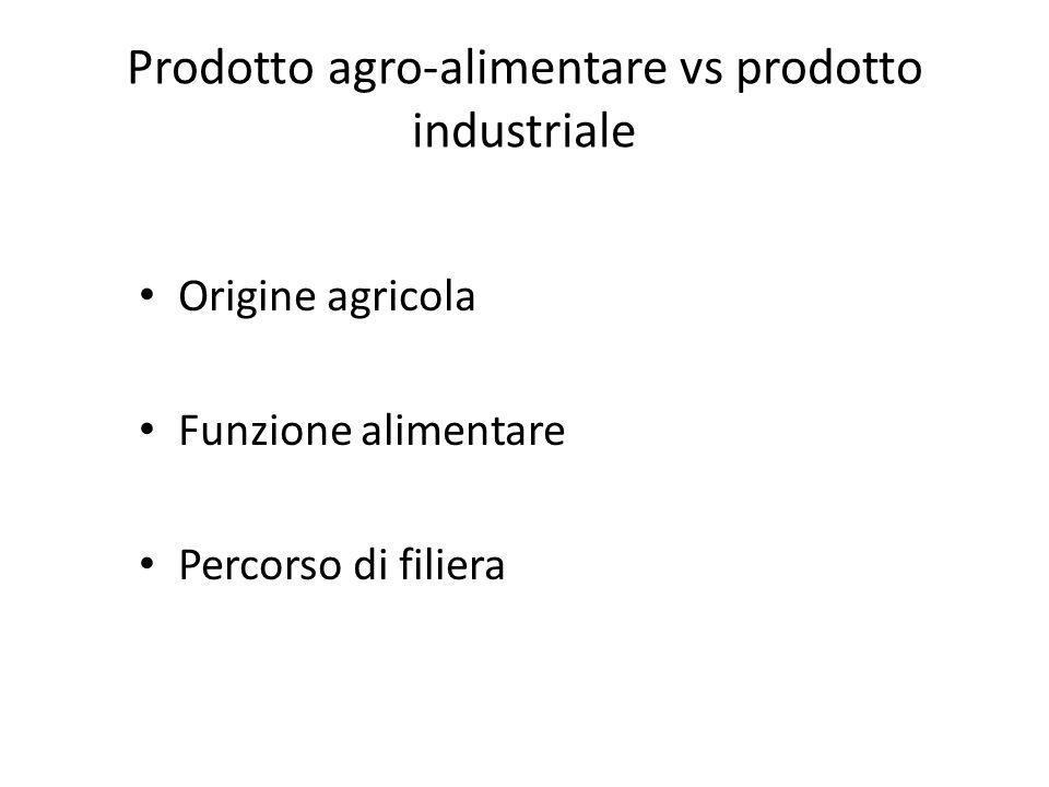 Origine agricola Stagionalità Ciclicità Deperibilità Disomogeneità