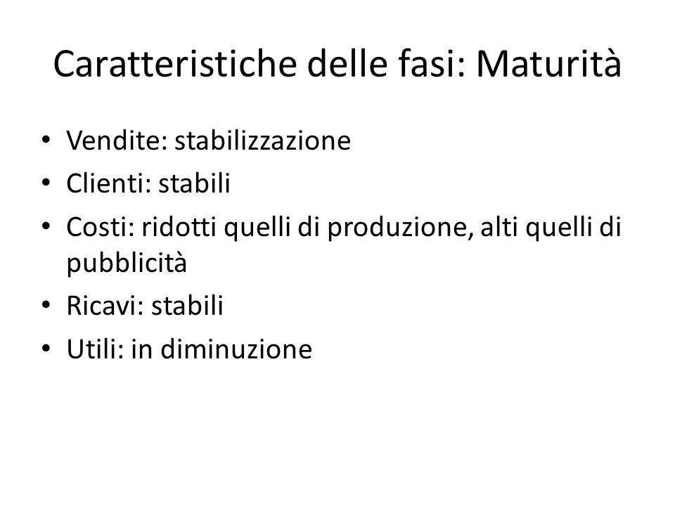 Caratteristiche delle fasi: Maturità Vendite: stabilizzazione Clienti: stabili Costi: ridotti quelli di produzione, alti quelli di pubblicità Ricavi: