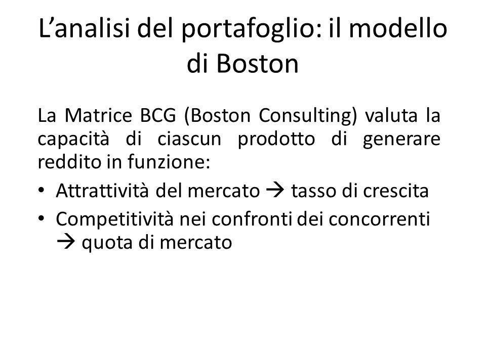 L'analisi del portafoglio: il modello di Boston La Matrice BCG (Boston Consulting) valuta la capacità di ciascun prodotto di generare reddito in funzi