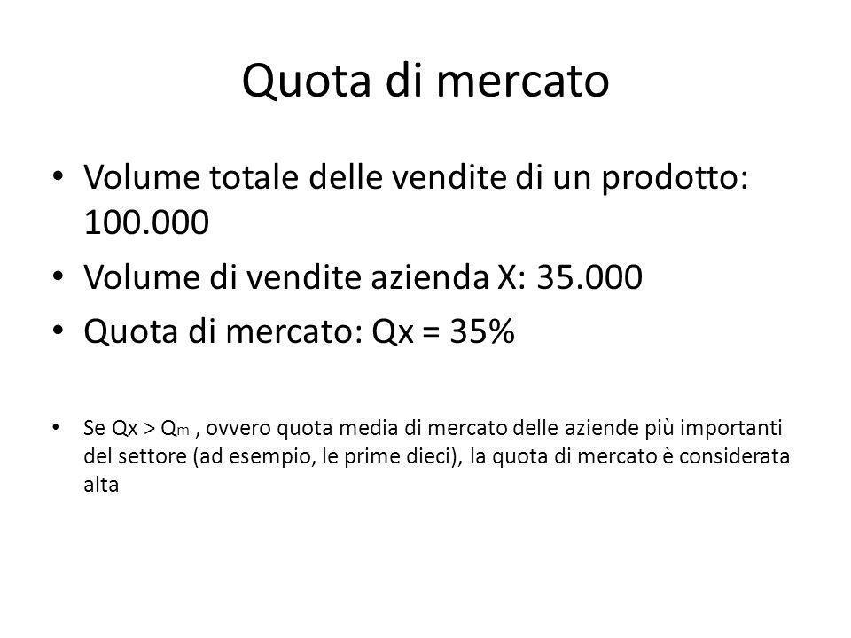 Quota di mercato Volume totale delle vendite di un prodotto: 100.000 Volume di vendite azienda X: 35.000 Quota di mercato: Qx = 35% Se Qx > Q m, ovver