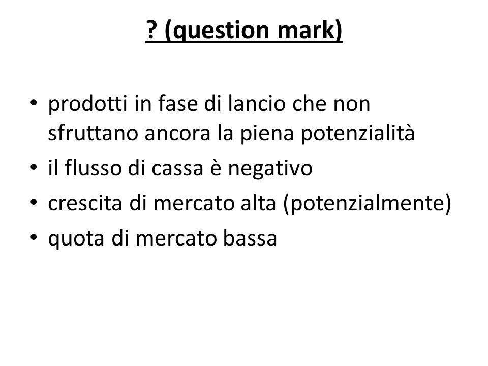 ? (question mark) prodotti in fase di lancio che non sfruttano ancora la piena potenzialità il flusso di cassa è negativo crescita di mercato alta (po