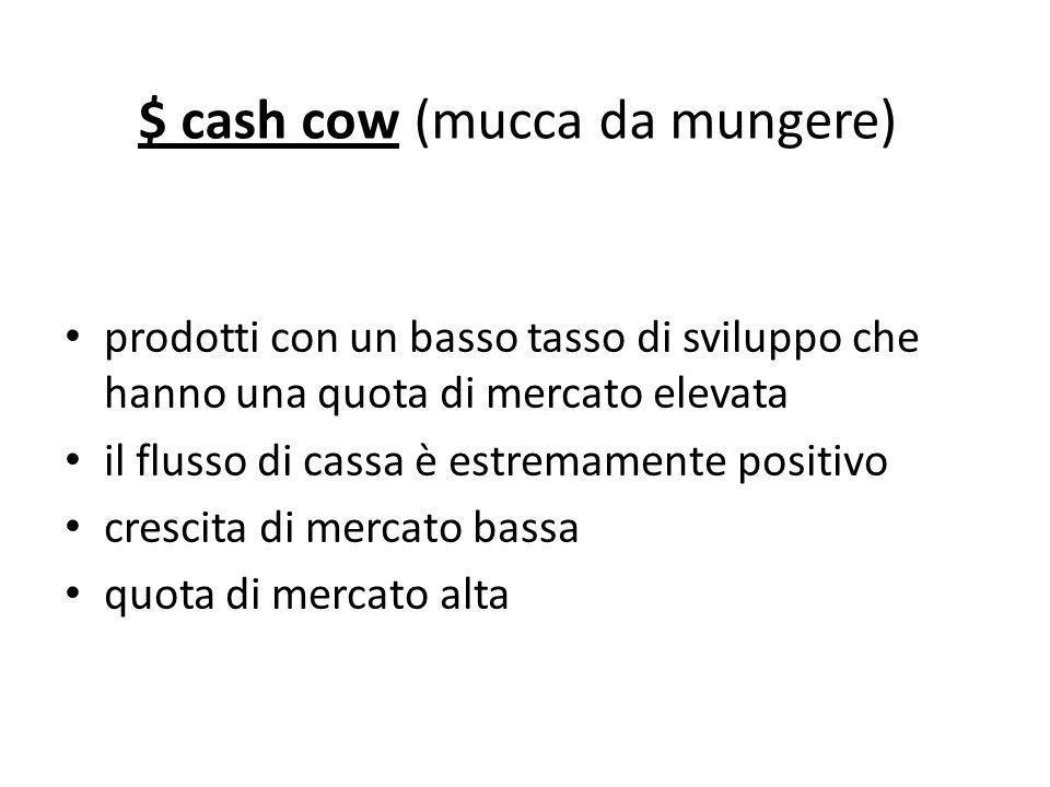 $ cash cow (mucca da mungere) prodotti con un basso tasso di sviluppo che hanno una quota di mercato elevata il flusso di cassa è estremamente positiv
