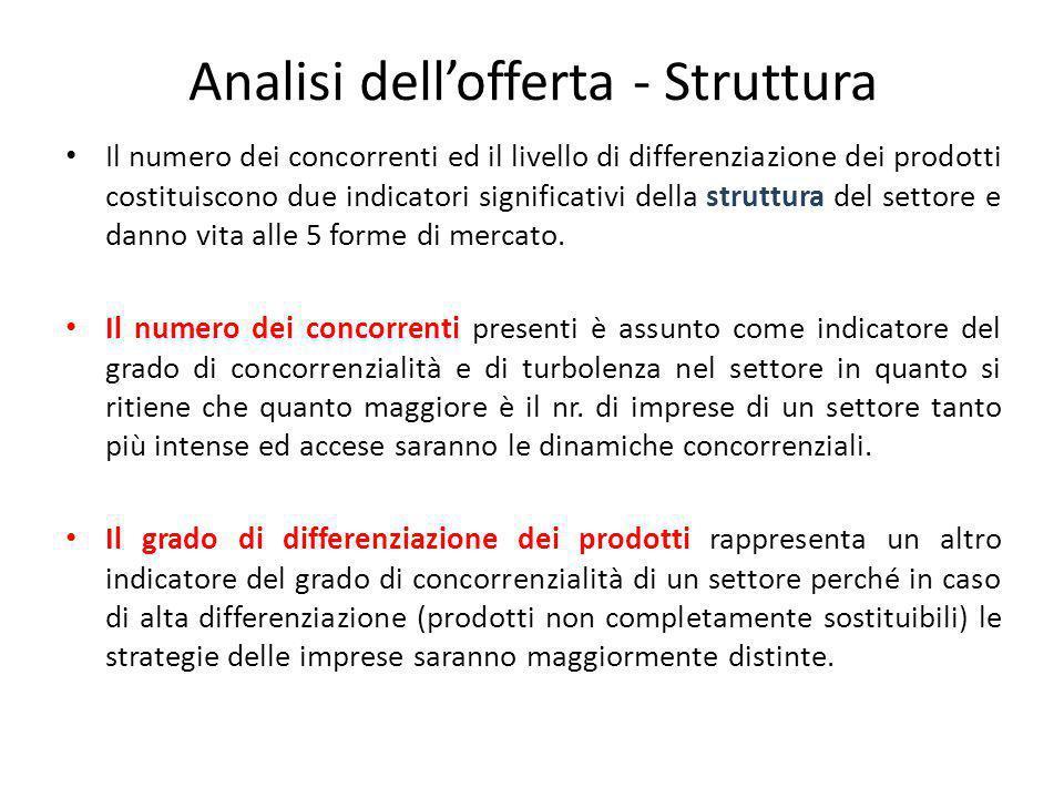 Analisi dell'offerta - Struttura Il numero dei concorrenti ed il livello di differenziazione dei prodotti costituiscono due indicatori significativi d