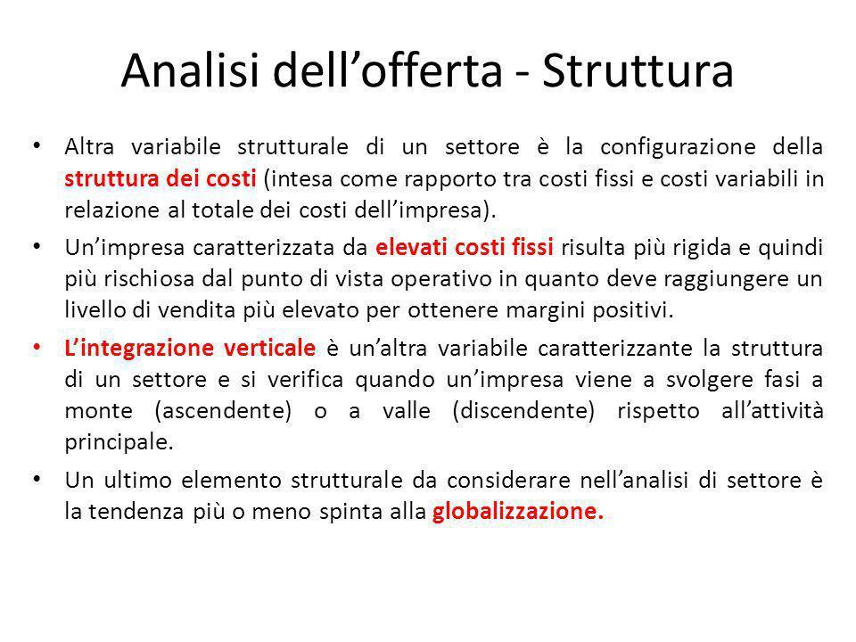 Analisi dell'offerta - Struttura Altra variabile strutturale di un settore è la configurazione della struttura dei costi (intesa come rapporto tra cos