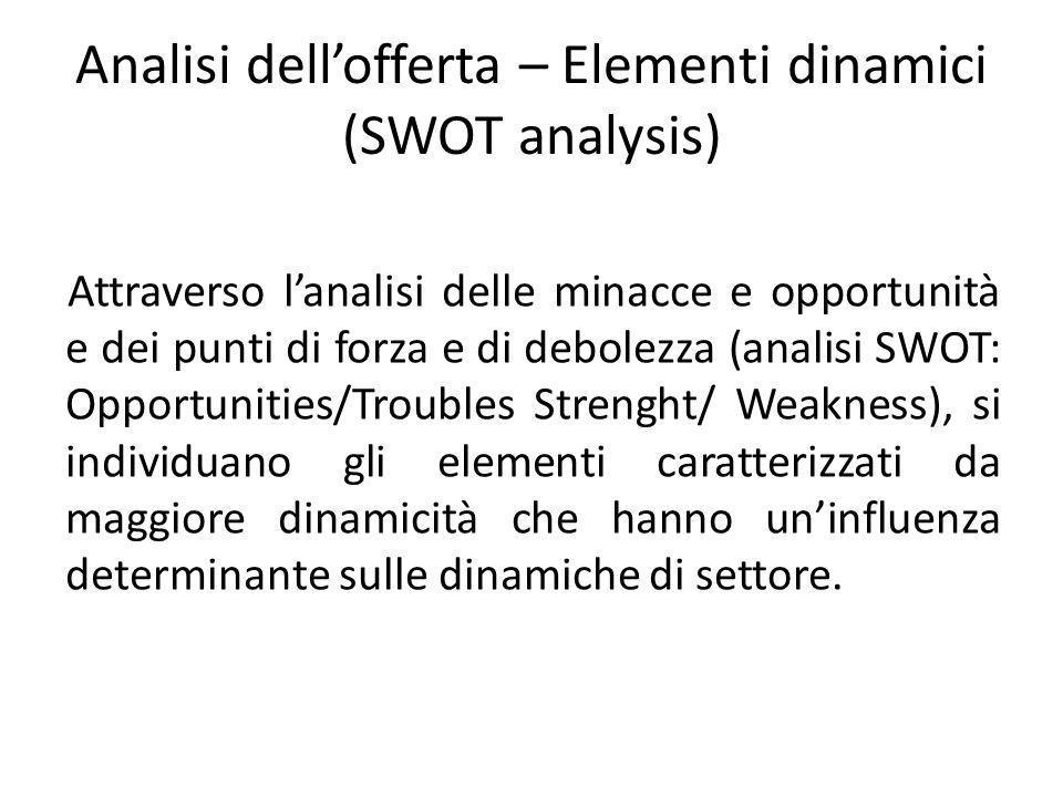 Analisi dell'offerta – Elementi dinamici (SWOT analysis) Attraverso l'analisi delle minacce e opportunità e dei punti di forza e di debolezza (analisi