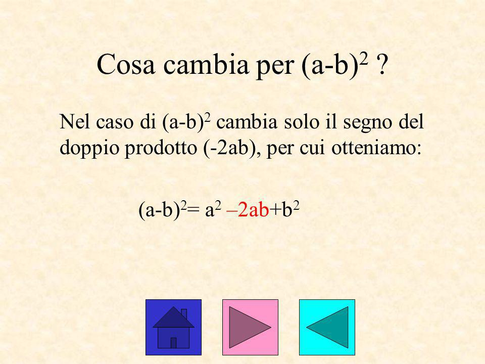 Cosa cambia per (a-b) 2 ? Nel caso di (a-b) 2 cambia solo il segno del doppio prodotto (-2ab), per cui otteniamo: (a-b) 2 = a 2 –2ab+b 2