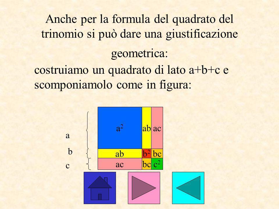 Anche per la formula del quadrato del trinomio si può dare una giustificazione geometrica: costruiamo un quadrato di lato a+b+c e scomponiamolo come i