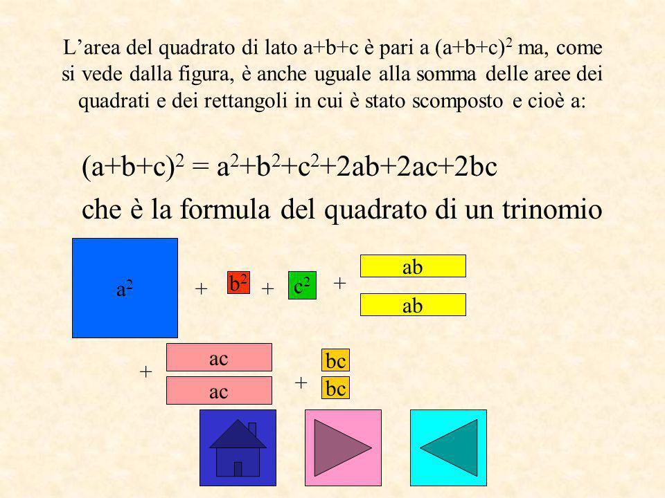 L'area del quadrato di lato a+b+c è pari a (a+b+c) 2 ma, come si vede dalla figura, è anche uguale alla somma delle aree dei quadrati e dei rettangoli