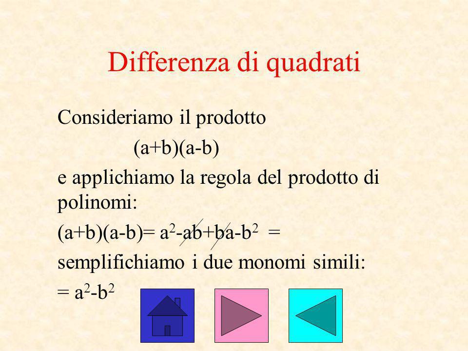 Differenza di quadrati Consideriamo il prodotto (a+b)(a-b) e applichiamo la regola del prodotto di polinomi: (a+b)(a-b)= a 2 -ab+ba-b 2 = semplifichia