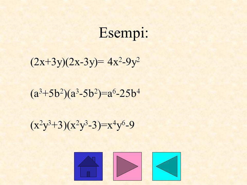 Esempi: (2x+3y)(2x-3y)= 4x 2 -9y 2 (a 3 +5b 2 )(a 3 -5b 2 )=a 6 -25b 4 (x 2 y 3 +3)(x 2 y 3 -3)=x 4 y 6 -9