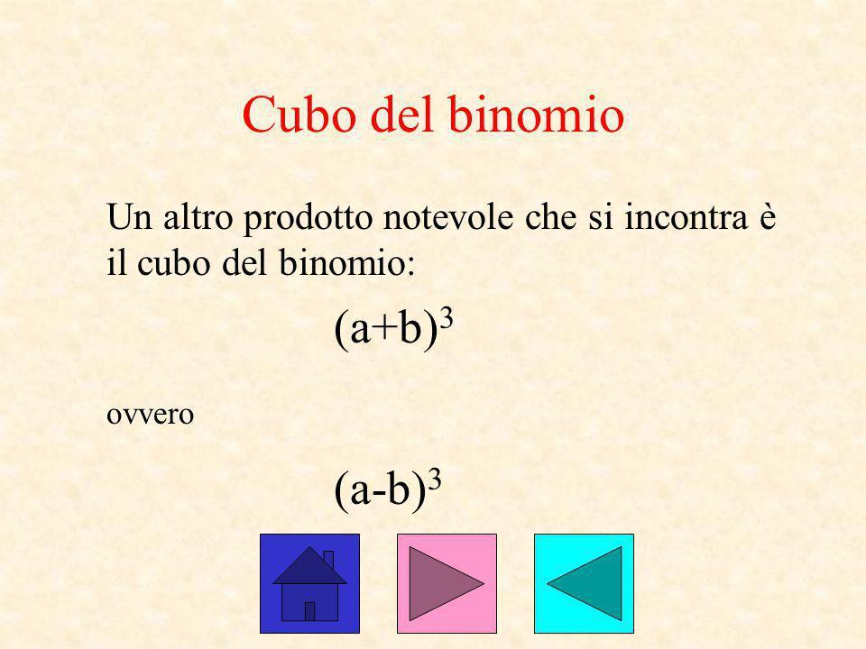 Cubo del binomio Un altro prodotto notevole che si incontra è il cubo del binomio: (a+b) 3 ovvero (a-b) 3