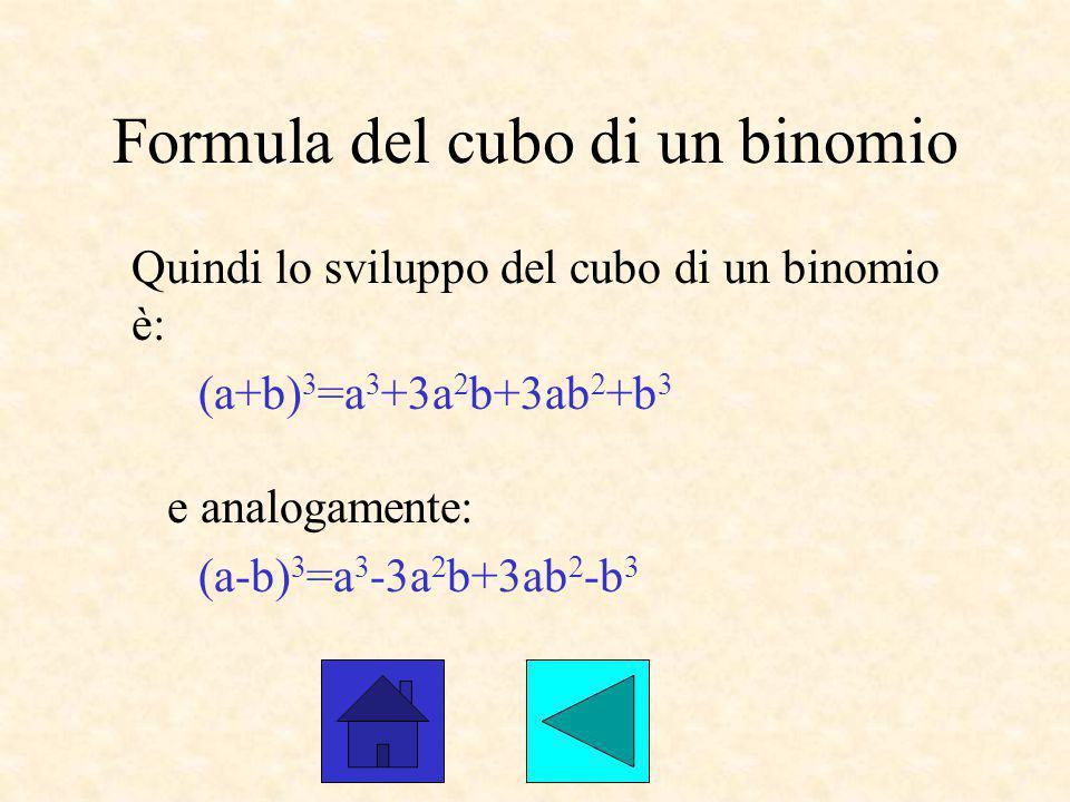 Formula del cubo di un binomio Quindi lo sviluppo del cubo di un binomio è: (a+b) 3 =a 3 +3a 2 b+3ab 2 +b 3 e analogamente: (a-b) 3 =a 3 -3a 2 b+3ab 2