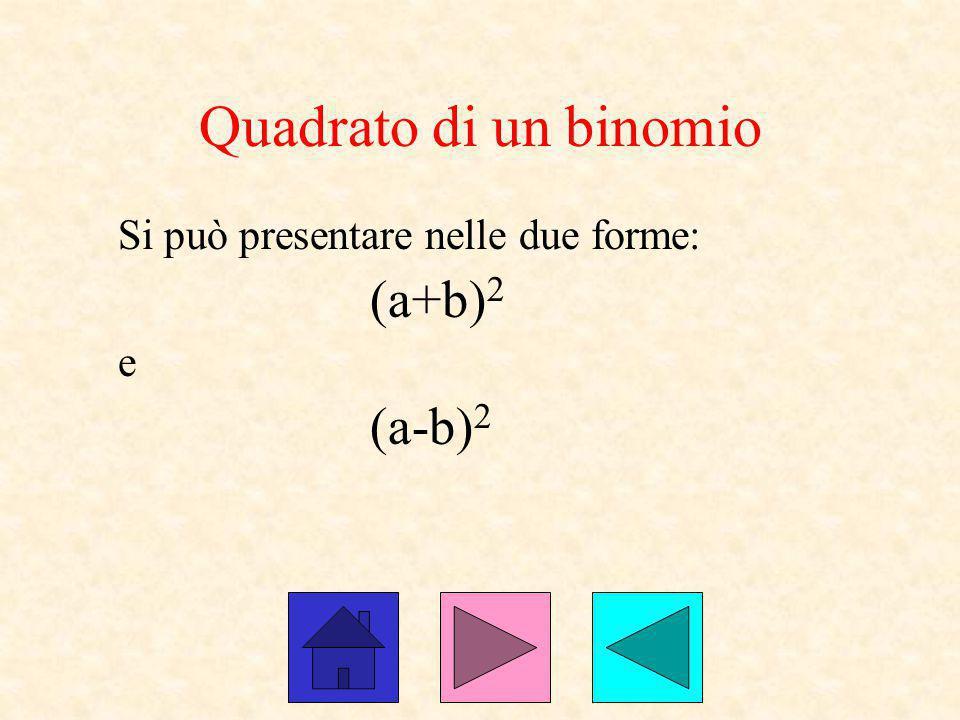 Quadrato di un binomio Si può presentare nelle due forme: (a+b) 2 e (a-b) 2