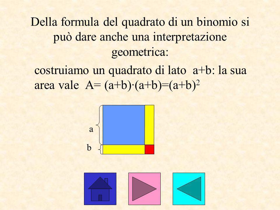 Della formula del quadrato di un binomio si può dare anche una interpretazione geometrica: costruiamo un quadrato di lato a+b: la sua area vale A= (a+