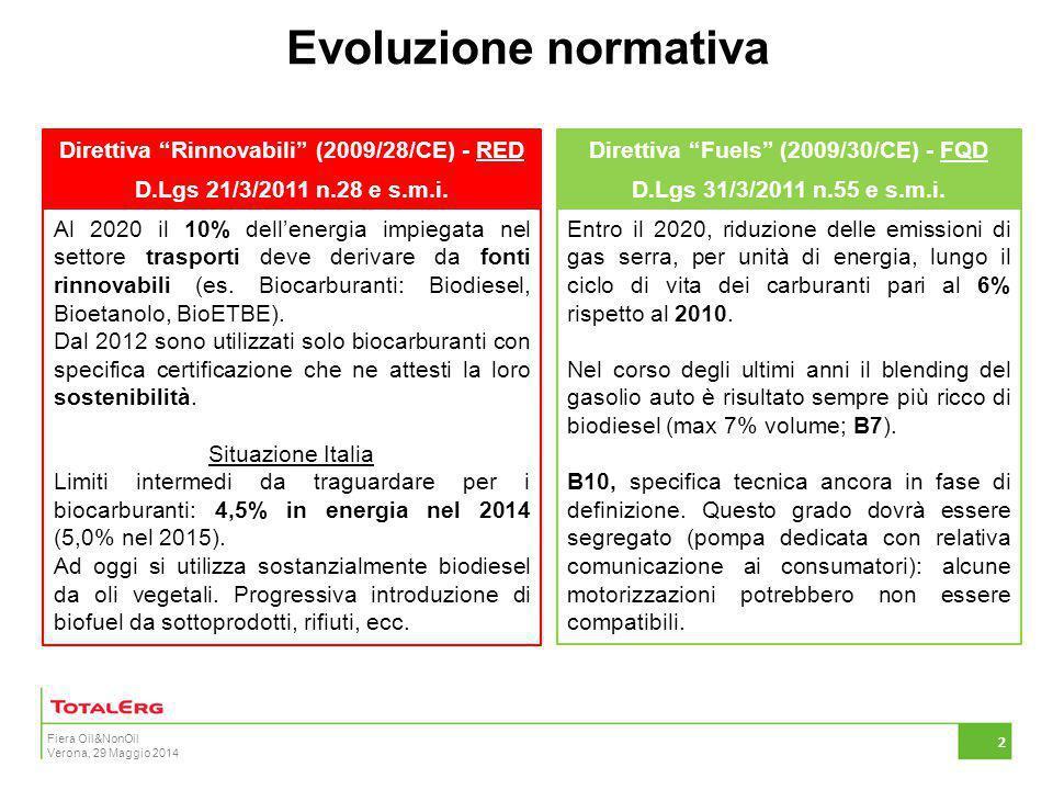 """Fiera Oil&NonOil Verona, 29 Maggio 2014 Evoluzione normativa 2 Direttiva """"Rinnovabili"""" (2009/28/CE) - RED D.Lgs 21/3/2011 n.28 e s.m.i. Direttiva """"Fue"""