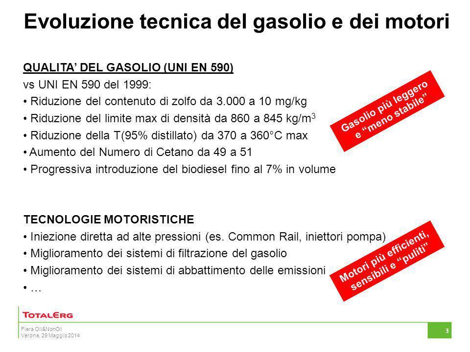 Fiera Oil&NonOil Verona, 29 Maggio 2014 QUALITA' DEL GASOLIO (UNI EN 590) vs UNI EN 590 del 1999: Riduzione del contenuto di zolfo da 3.000 a 10 mg/kg