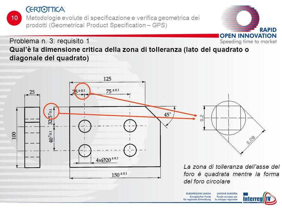 Problema n. 3: requisito 1 Qual'è la dimensione critica della zona di tolleranza (lato del quadrato o diagonale del quadrato) La zona di tolleranza de