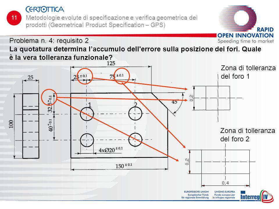 Problema n. 4: requisito 2 La quotatura determina l'accumulo dell'errore sulla posizione dei fori. Quale è la vera tolleranza funzionale? 1 2 Zona di
