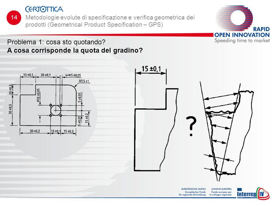 Problema 1: cosa sto quotando? A cosa corrisponde la quota del gradino? Metodologie evolute di specificazione e verifica geometrica dei prodotti (Geom