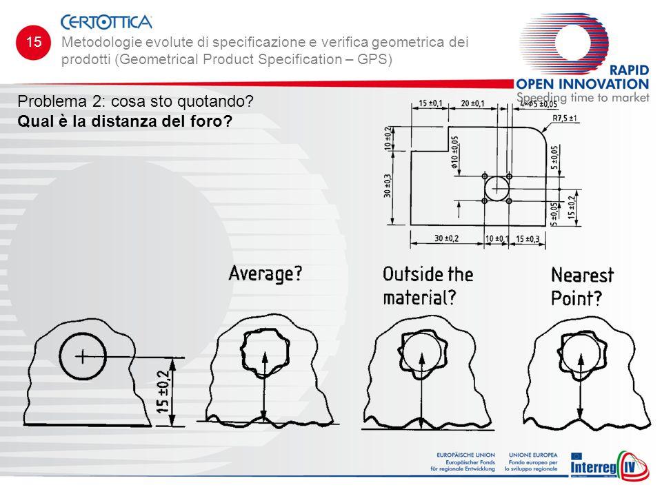 Problema 2: cosa sto quotando? Qual è la distanza del foro? Metodologie evolute di specificazione e verifica geometrica dei prodotti (Geometrical Prod