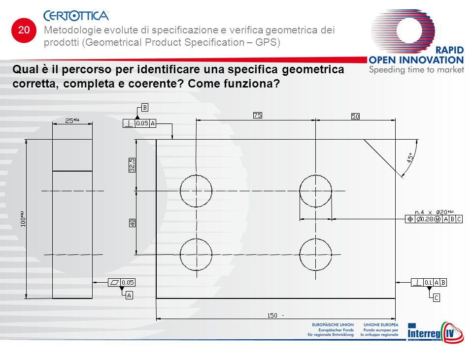 Qual è il percorso per identificare una specifica geometrica corretta, completa e coerente? Come funziona? Metodologie evolute di specificazione e ver