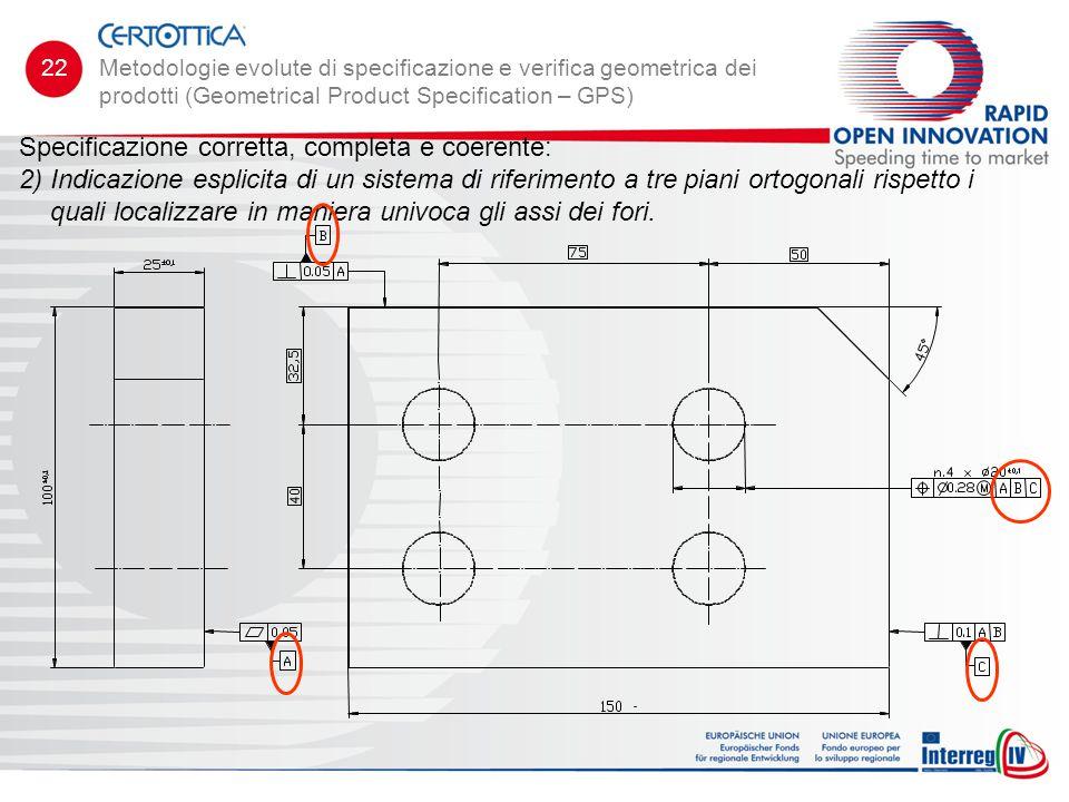 Specificazione corretta, completa e coerente: 2)Indicazione esplicita di un sistema di riferimento a tre piani ortogonali rispetto i quali localizzare