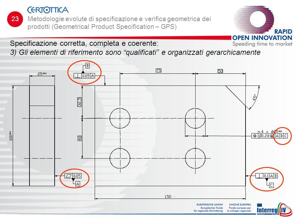 """Specificazione corretta, completa e coerente: 3)Gli elementi di riferimento sono """"qualificati"""" e organizzati gerarchicamente Metodologie evolute di sp"""