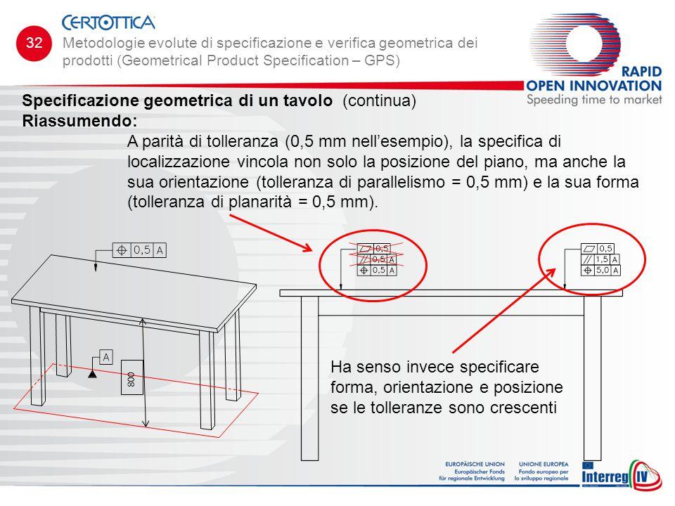 800 Specificazione geometrica di un tavolo (continua) Riassumendo: A parità di tolleranza (0,5 mm nell'esempio), la specifica di localizzazione vincol