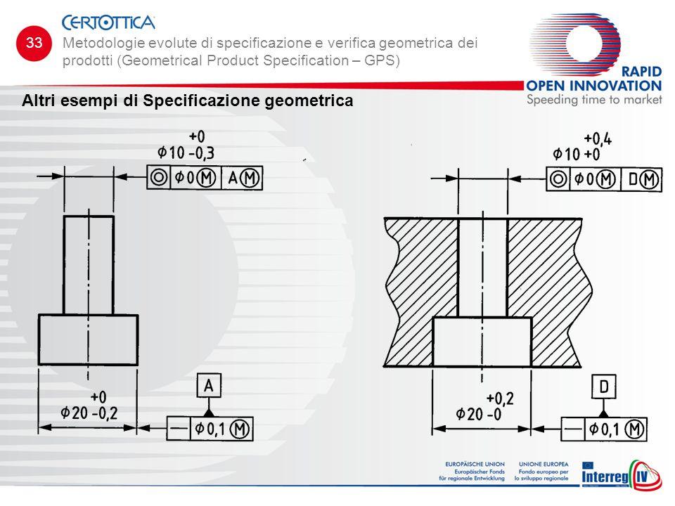 Altri esempi di Specificazione geometrica Metodologie evolute di specificazione e verifica geometrica dei prodotti (Geometrical Product Specification