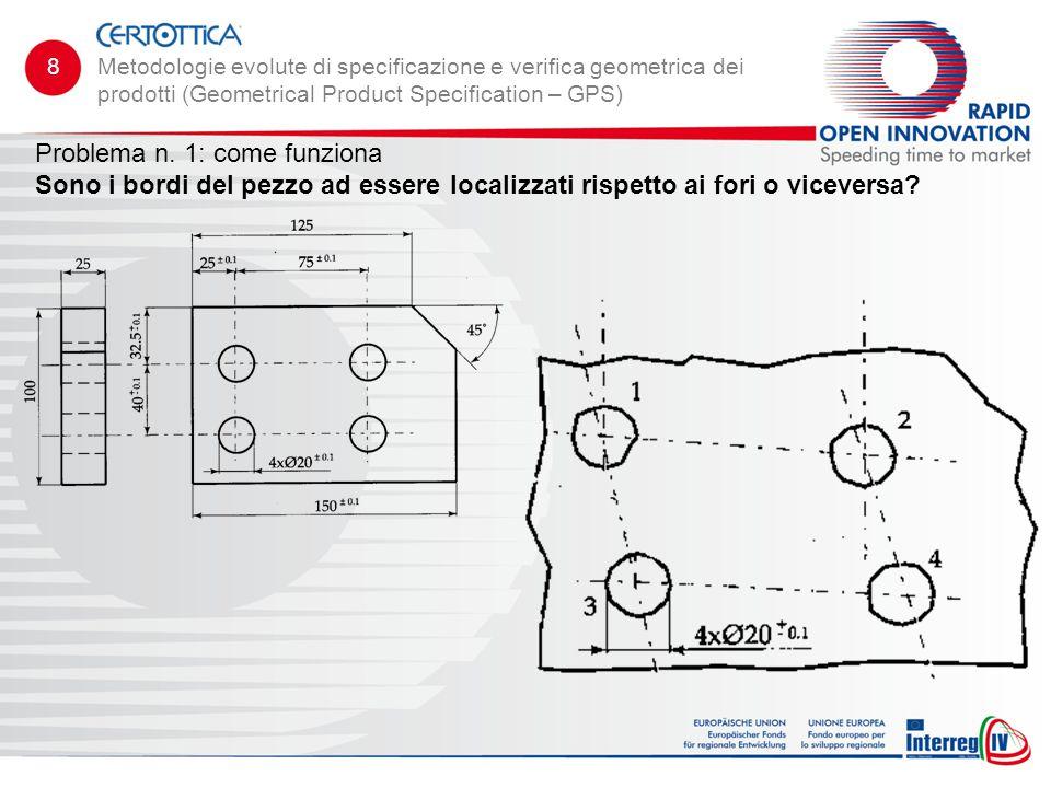 Problema n. 1: come funziona Sono i bordi del pezzo ad essere localizzati rispetto ai fori o viceversa? Metodologie evolute di specificazione e verifi
