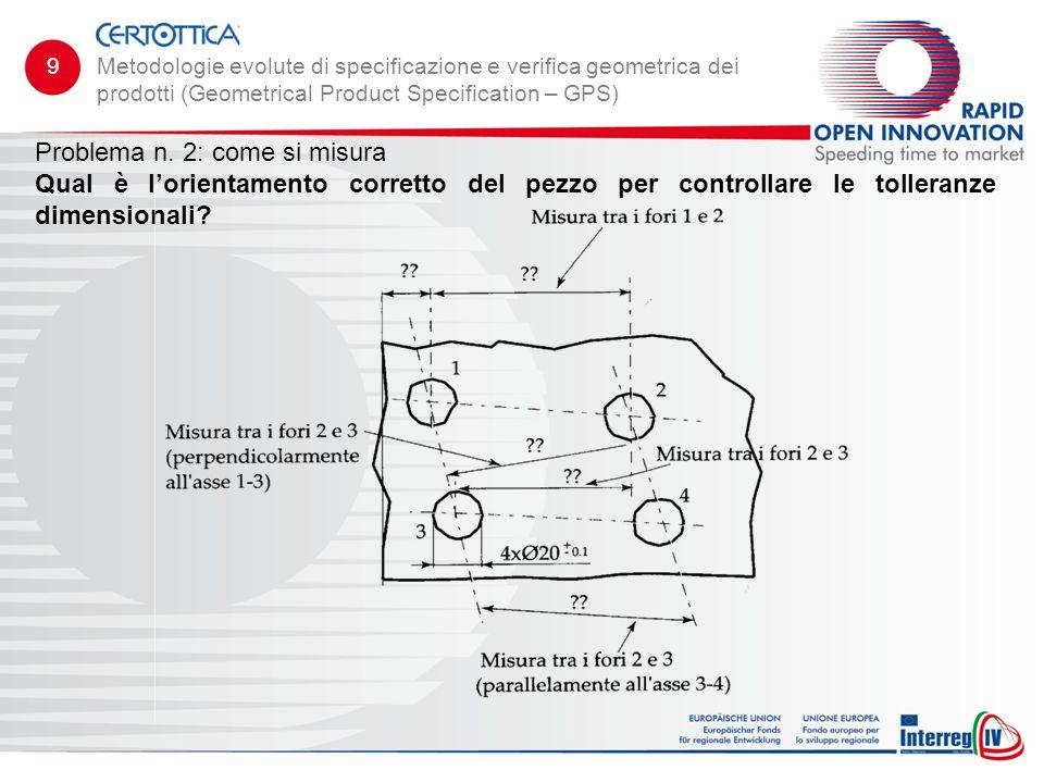 Problema n. 2: come si misura Qual è l'orientamento corretto del pezzo per controllare le tolleranze dimensionali? Metodologie evolute di specificazio