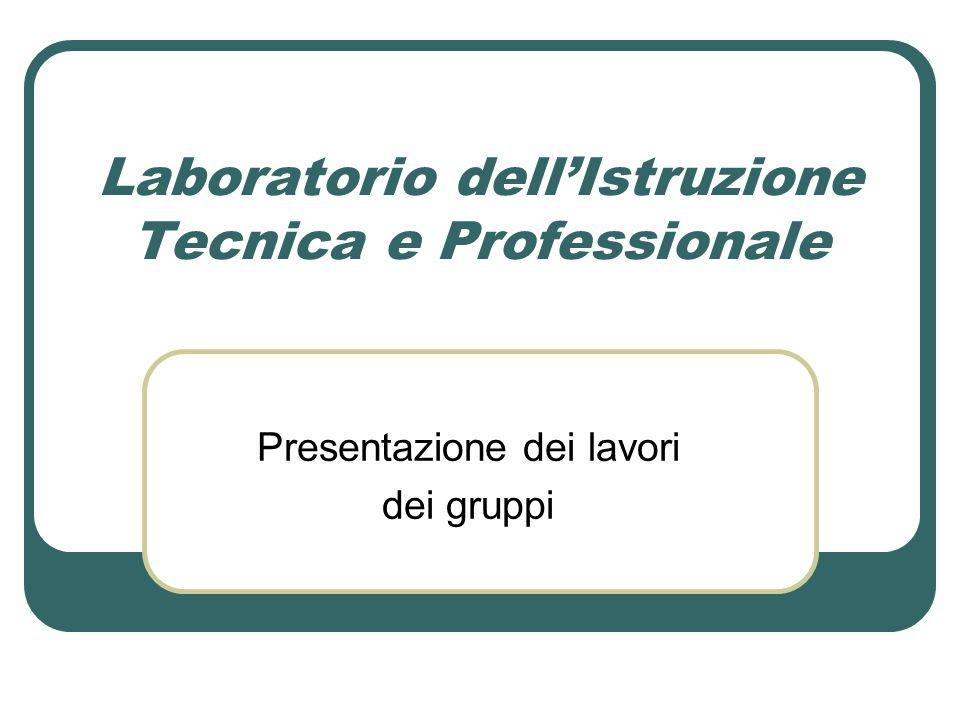 Laboratorio dell'Istruzione Tecnica e Professionale Presentazione dei lavori dei gruppi