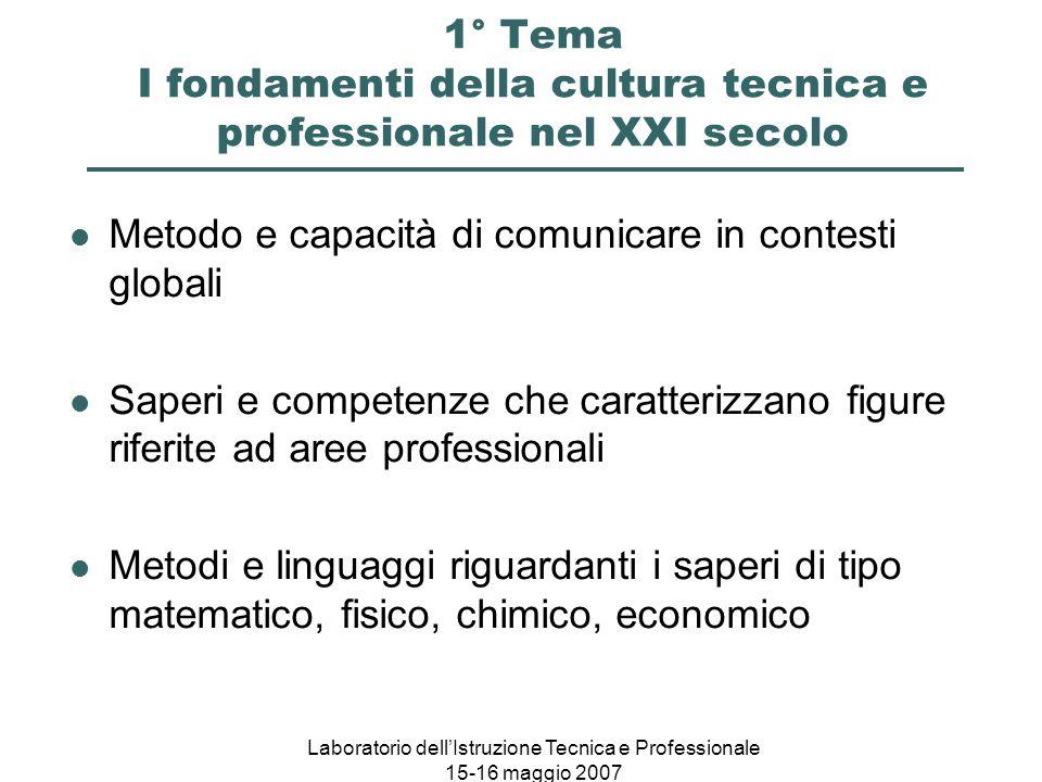 Laboratorio dell'Istruzione Tecnica e Professionale 15-16 maggio 2007 1° Tema I fondamenti della cultura tecnica e professionale nel XXI secolo Metodo