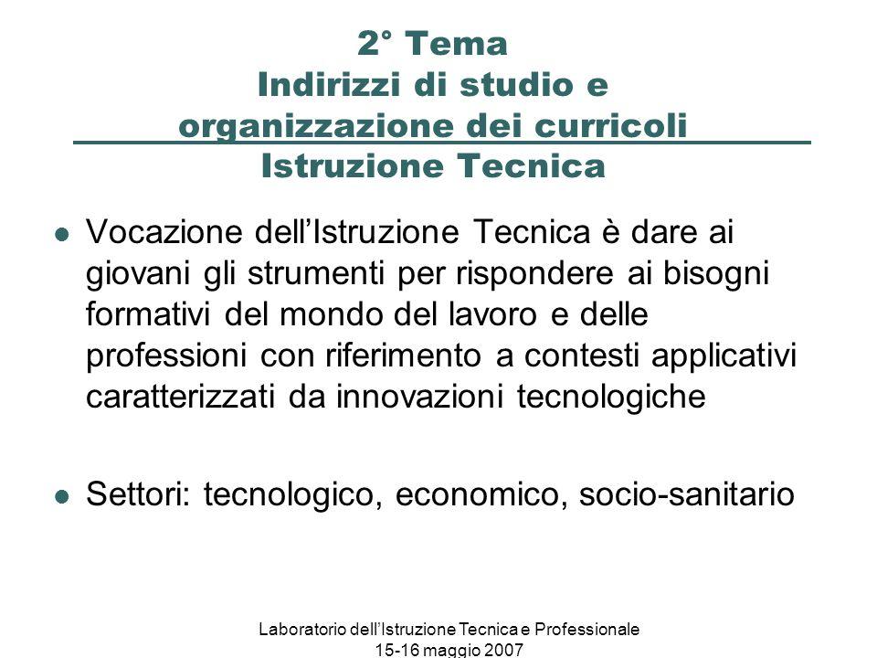 Laboratorio dell'Istruzione Tecnica e Professionale 15-16 maggio 2007 2° Tema Indirizzi di studio e organizzazione dei curricoli Istruzione Tecnica Vo