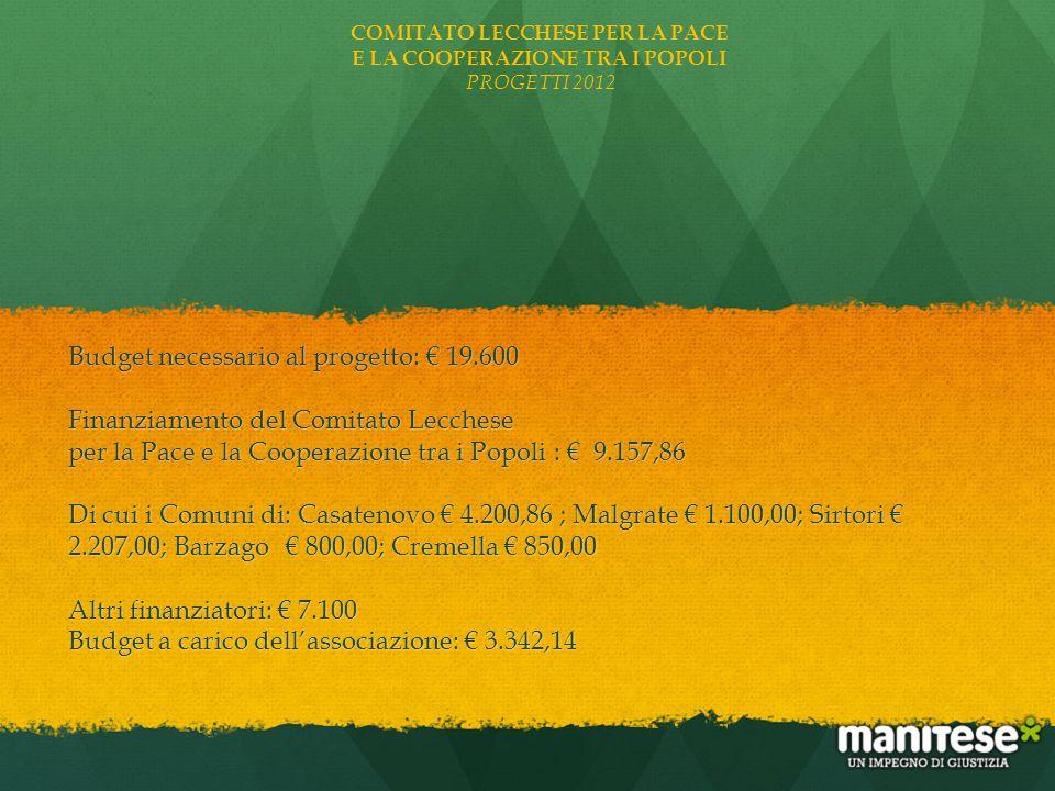Budget necessario al progetto: € 19.600 Finanziamento del Comitato Lecchese per la Pace e la Cooperazione tra i Popoli : € 9.157,86 Di cui i Comuni di