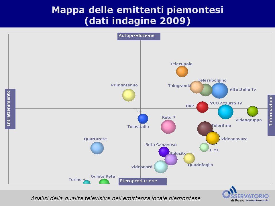 Mappa delle emittenti piemontesi (dati indagine 2009) Analisi della qualità televisiva nell'emittenza locale piemontese