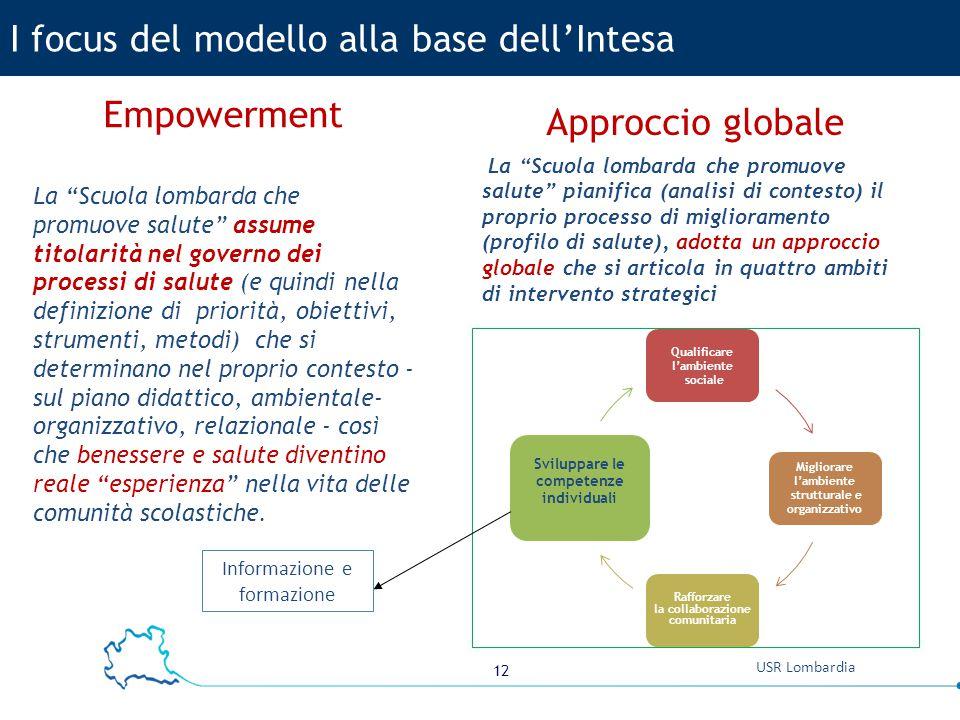 """12 USR Lombardia I focus del modello alla base dell'Intesa Empowerment La """"Scuola lombarda che promuove salute"""" assume titolarità nel governo dei proc"""