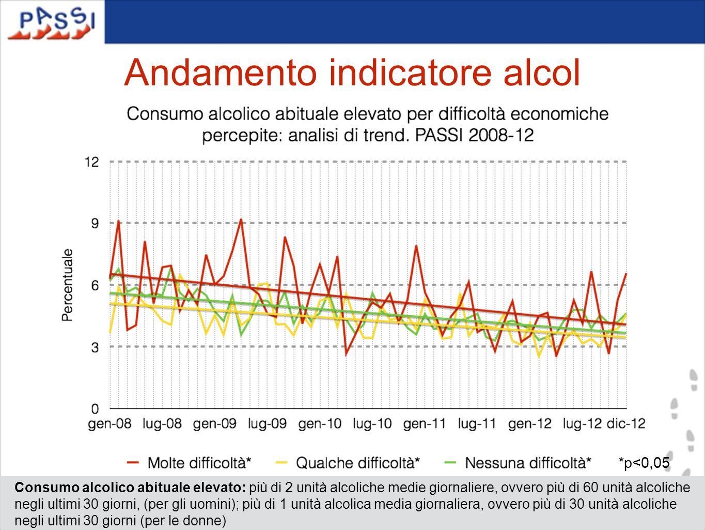 Andamento indicatore alcol *p<0,05 Consumo alcolico abituale elevato: più di 2 unità alcoliche medie giornaliere, ovvero più di 60 unità alcoliche neg