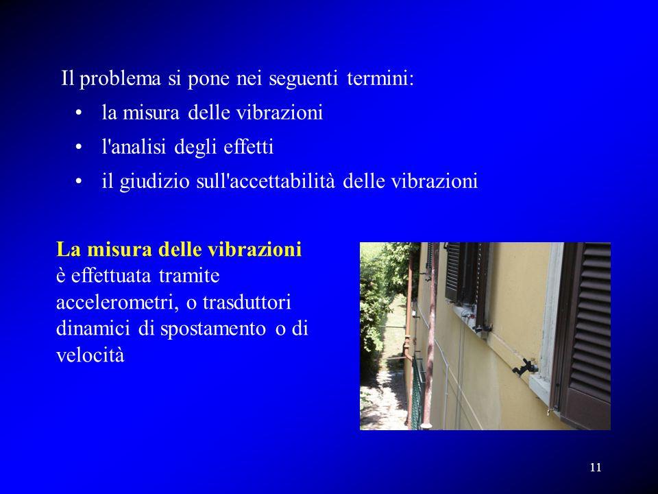Il problema si pone nei seguenti termini: la misura delle vibrazioni l'analisi degli effetti il giudizio sull'accettabilità delle vibrazioni La misura