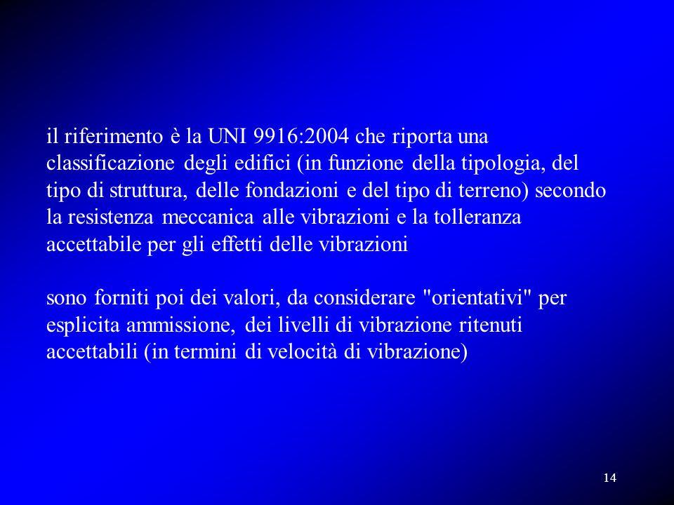 il riferimento è la UNI 9916:2004 che riporta una classificazione degli edifici (in funzione della tipologia, del tipo di struttura, delle fondazioni