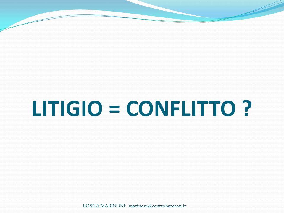 LITIGIO = CONFLITTO ? ROSITA MARINONI: marinoni@centrobateson.it