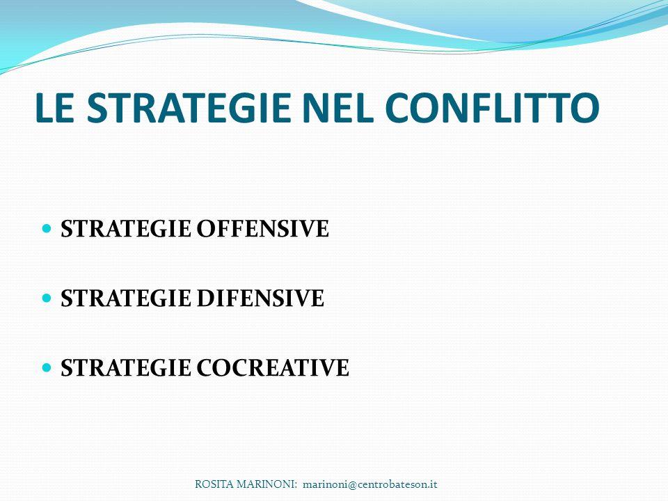 LE STRATEGIE NEL CONFLITTO STRATEGIE OFFENSIVE STRATEGIE DIFENSIVE STRATEGIE COCREATIVE ROSITA MARINONI: marinoni@centrobateson.it