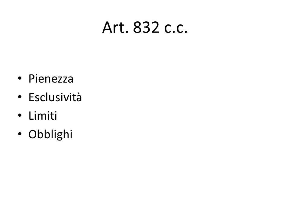 Art. 832 c.c. Pienezza Esclusività Limiti Obblighi