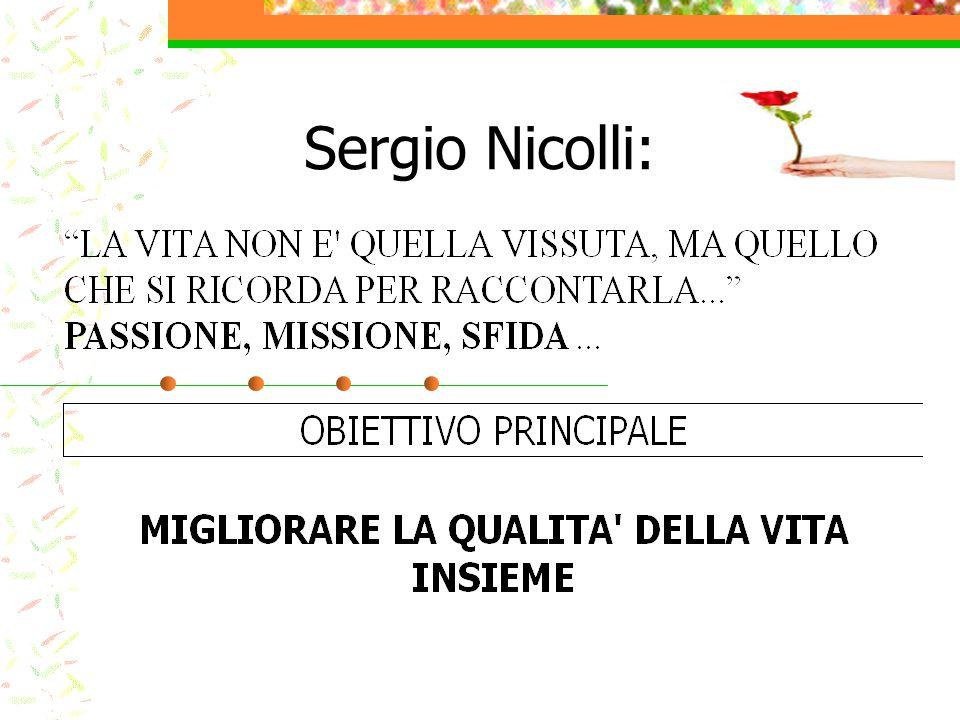 Sergio Nicolli: