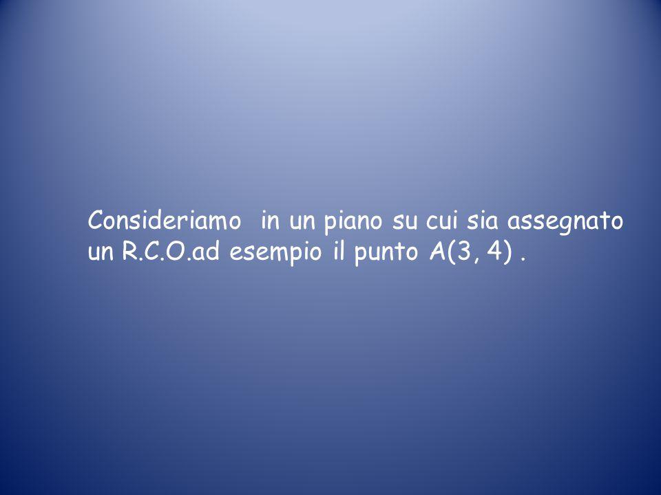 Consideriamo in un piano su cui sia assegnato un R.C.O.ad esempio il punto A(3, 4).