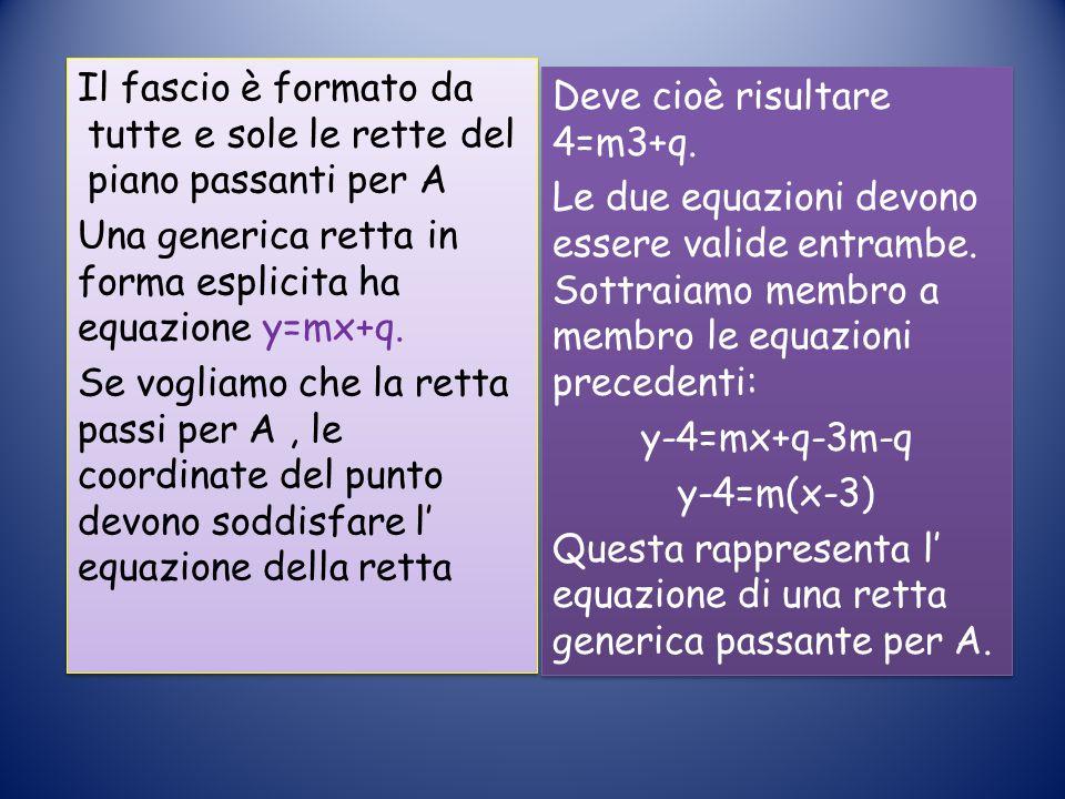 Il fascio è formato da tutte e sole le rette del piano passanti per A Una generica retta in forma esplicita ha equazione y=mx+q. Se vogliamo che la re