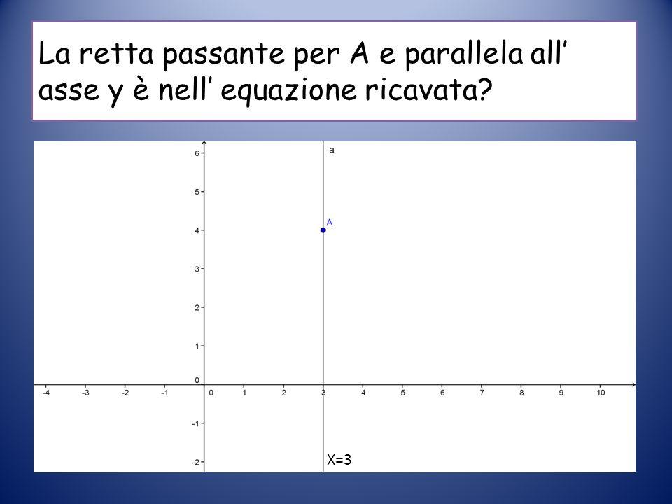La retta passante per A e parallela all' asse y è nell' equazione ricavata? X=3